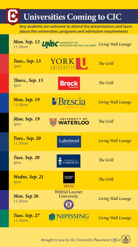 Universities visit CIC in September 2016